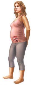 21 неделя беременности: ощущение женщины